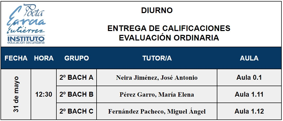 Imagen de la noticia: Entrega de calificaciones correspondientes a la evaluación ordinaria de 2º Bach - Diurno