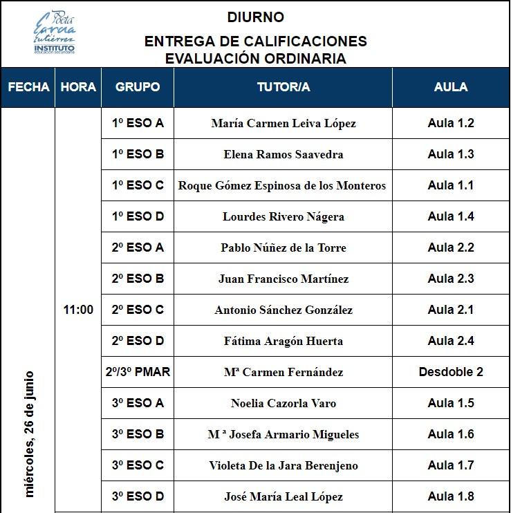 Imagen de la noticia: Entrega de calificaciones correspondientes a la evaluación ordinaria.