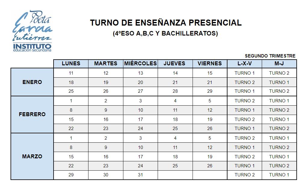 Imagen de la noticia: Turno de presencialidad para los grupos de bachillerato y 4º ESO A, B y C para la segunda evaluación. [Actualizado]